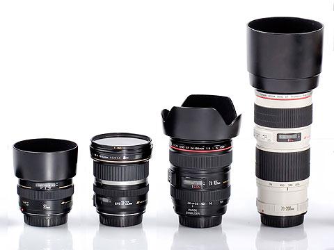 tipos de objetivos para cámaras reflex